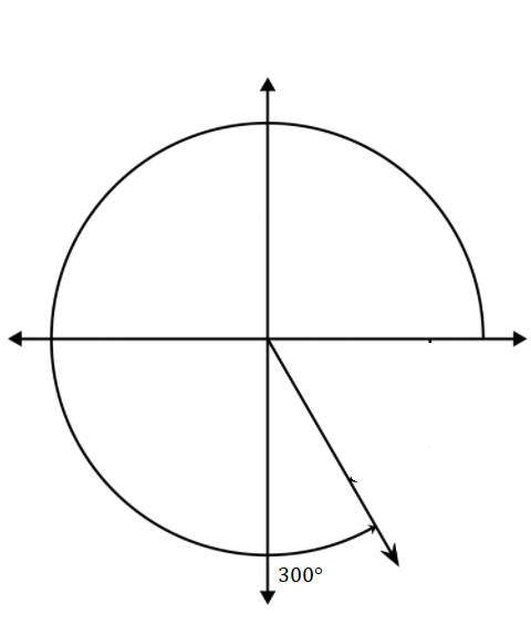 Big Ideas Math Algebra 2 Answer Key Chapter 9 Trigonometric Ratios and Functions 9.2 2