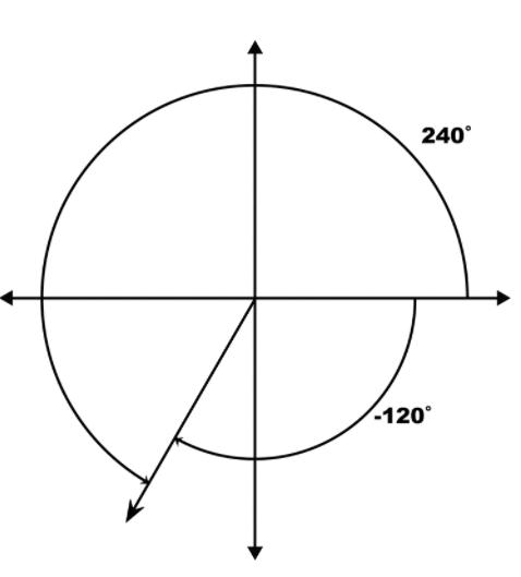 Big Ideas Math Algebra 2 Answer Key Chapter 9 Trigonometric Ratios and Functions 9.2 3