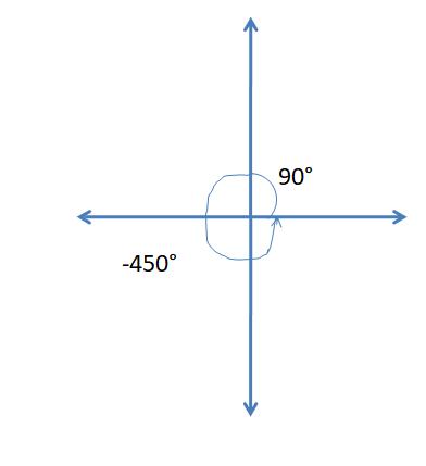 Big Ideas Math Algebra 2 Answer Key Chapter 9 Trigonometric Ratios and Functions 9.2 4