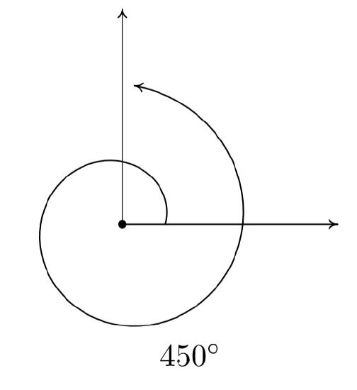 Big Ideas Math Algebra 2 Answer Key Chapter 9 Trigonometric Ratios and Functions 9.2 5