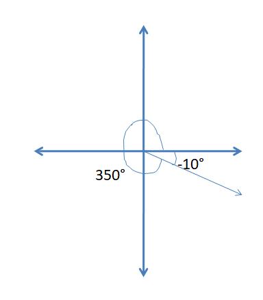 Big Ideas Math Algebra 2 Answer Key Chapter 9 Trigonometric Ratios and Functions 9.2 6