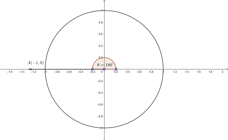 Big Ideas Math Algebra 2 Answer Key Chapter 9 Trigonometric Ratios and Functions 9.3 1