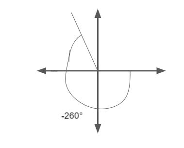 Big Ideas Math Algebra 2 Answer Key Chapter 9 Trigonometric Ratios and Functions 9.3 3