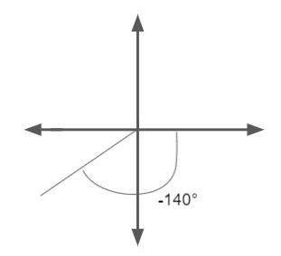Big Ideas Math Algebra 2 Answer Key Chapter 9 Trigonometric Ratios and Functions 9.3 4