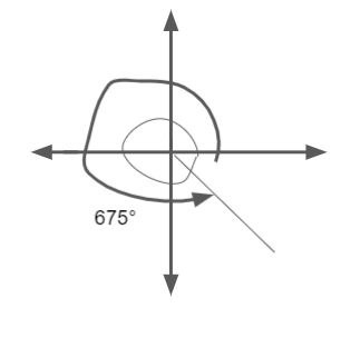 Big Ideas Math Algebra 2 Answer Key Chapter 9 Trigonometric Ratios and Functions 9.3 5