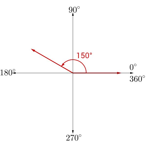 Big Ideas Math Algebra 2 Answer Key Chapter 9 Trigonometric Ratios and Functions 9.3 6