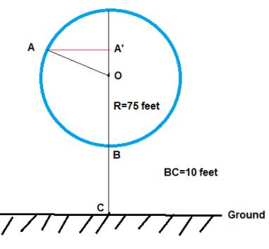 Big Ideas Math Algebra 2 Answer Key Chapter 9 Trigonometric Ratios and Functions 9.3 8