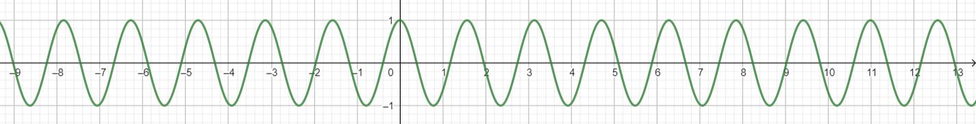 Big Ideas Math Algebra 2 Answer Key Chapter 9 Trigonometric Ratios and Functions 9.4 11