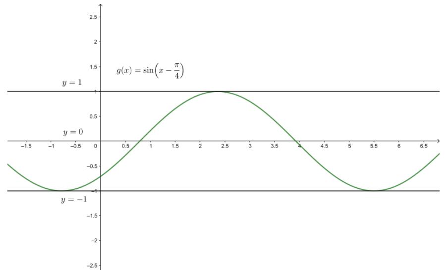 Big Ideas Math Algebra 2 Answer Key Chapter 9 Trigonometric Ratios and Functions 9.4 15