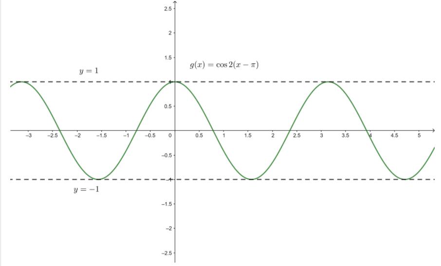 Big Ideas Math Algebra 2 Answer Key Chapter 9 Trigonometric Ratios and Functions 9.4 17