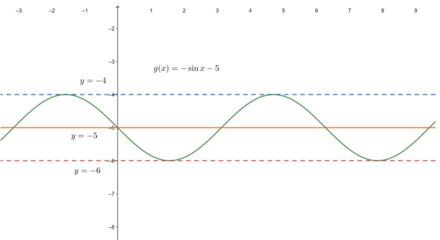 Big Ideas Math Algebra 2 Answer Key Chapter 9 Trigonometric Ratios and Functions 9.4 19