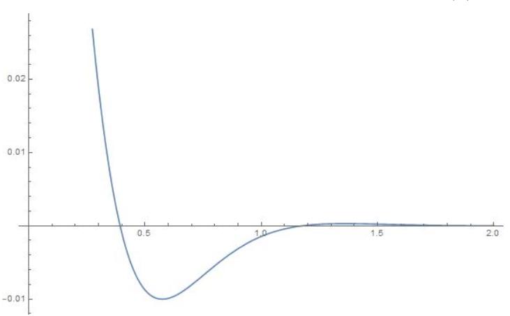 Big Ideas Math Algebra 2 Answer Key Chapter 9 Trigonometric Ratios and Functions 9.4 26