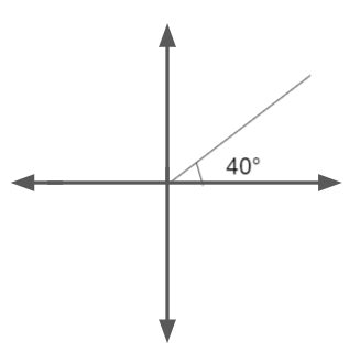 Big Ideas Math Algebra 2 Answer Key Chapter 9 Trigonometric Ratios and Functions 9.4 27