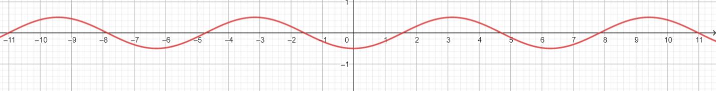 Big Ideas Math Algebra 2 Answer Key Chapter 9 Trigonometric Ratios and Functions 9.4 5