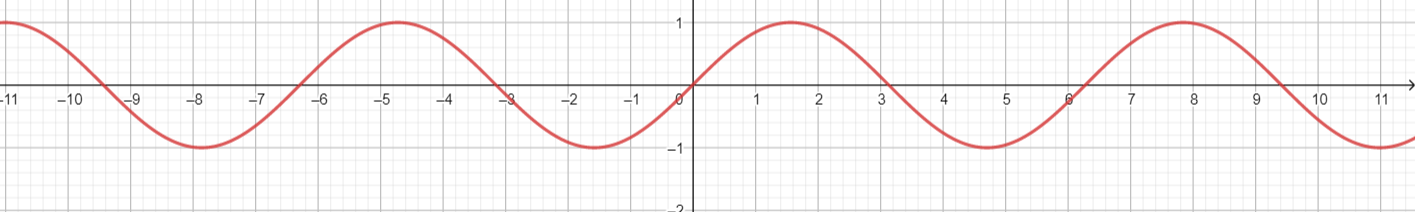 Big Ideas Math Algebra 2 Answer Key Chapter 9 Trigonometric Ratios and Functions 9.4 7