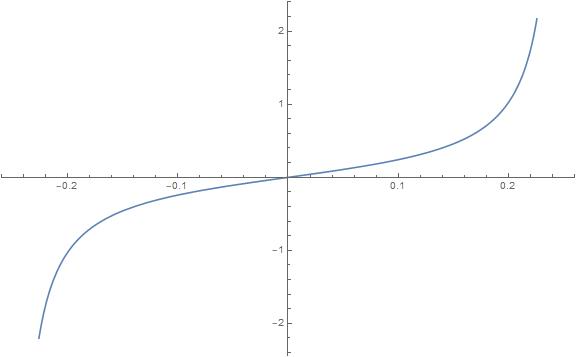 Big Ideas Math Algebra 2 Answer Key Chapter 9 Trigonometric Ratios and Functions 9.5 14