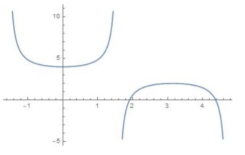 Big Ideas Math Algebra 2 Answer Key Chapter 9 Trigonometric Ratios and Functions 9.5 19
