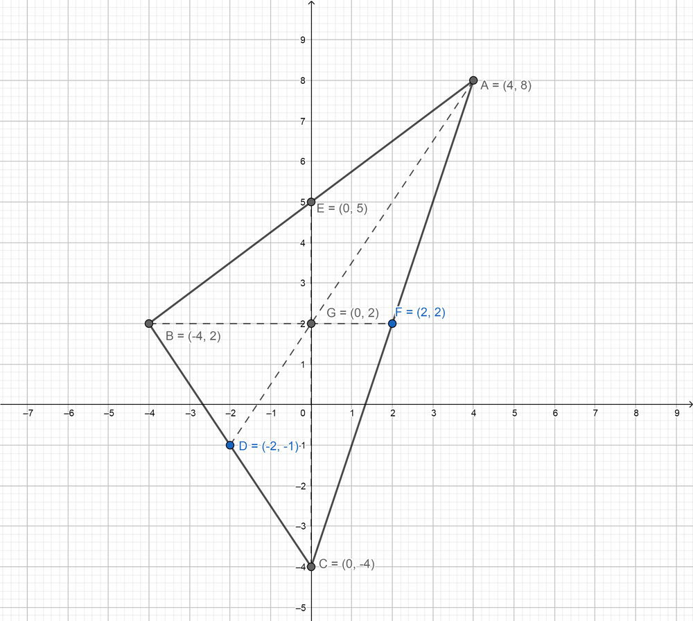 Big Ideas Math Answers Geometry Chapter 6 Relationships Within Triangles 6.3 5