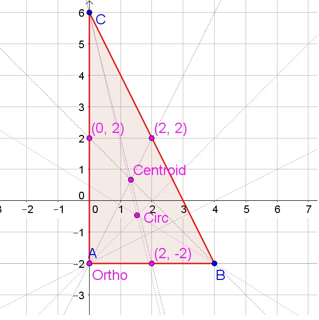Big Ideas Math Geometry Answers Chapter 6 Relationships Within Triangles 1