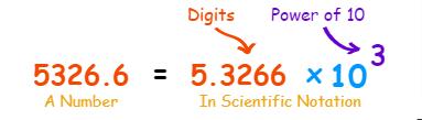 decimals standard form or scientific notation