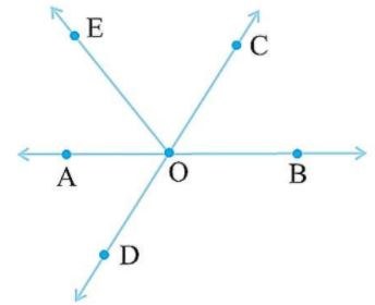 Pairs of angles 10