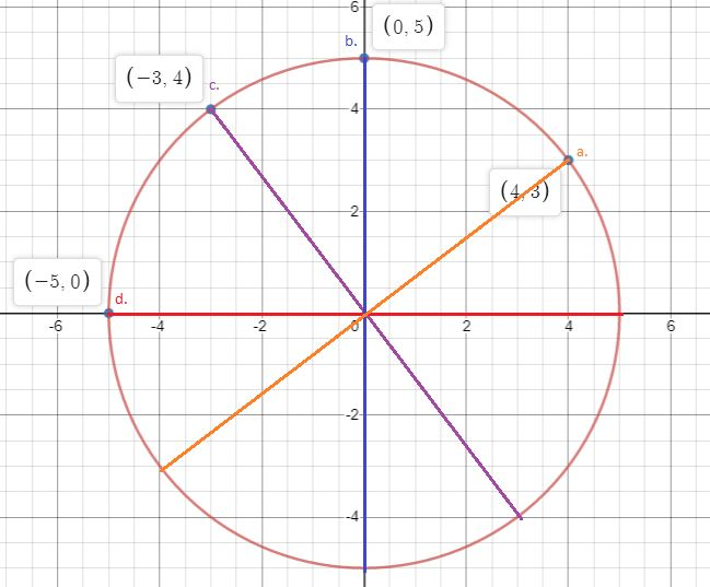 Big Ideas Math Geometry Answers Chapter 10 Circles 12