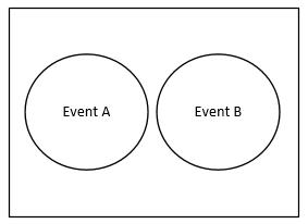 Big Ideas Math Geometry Chapter 12 Probability Answer Key img_11