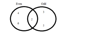 Bigideas Math Geometry Answers Chapter 12 Probability img_13