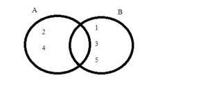 Bigideas Math Geometry Answers Chapter 12 Probability img_14