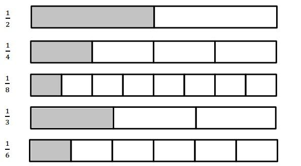 Engage-NY-Eureka-Math-3rd-Grade-Module-5-Lesson-10-Answer Key-Eureka-Math-Grade-3-Module-5-Lesson-10-Problem-Set-Answer-Key-Question-1