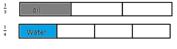 Engage-NY-Eureka-Math-3rd-Grade-Module-5-Lesson-10-Answer Key-Eureka-Math-Grade-3-Module-5-Lesson-10-Problem-Set-Answer-Key-Question-3
