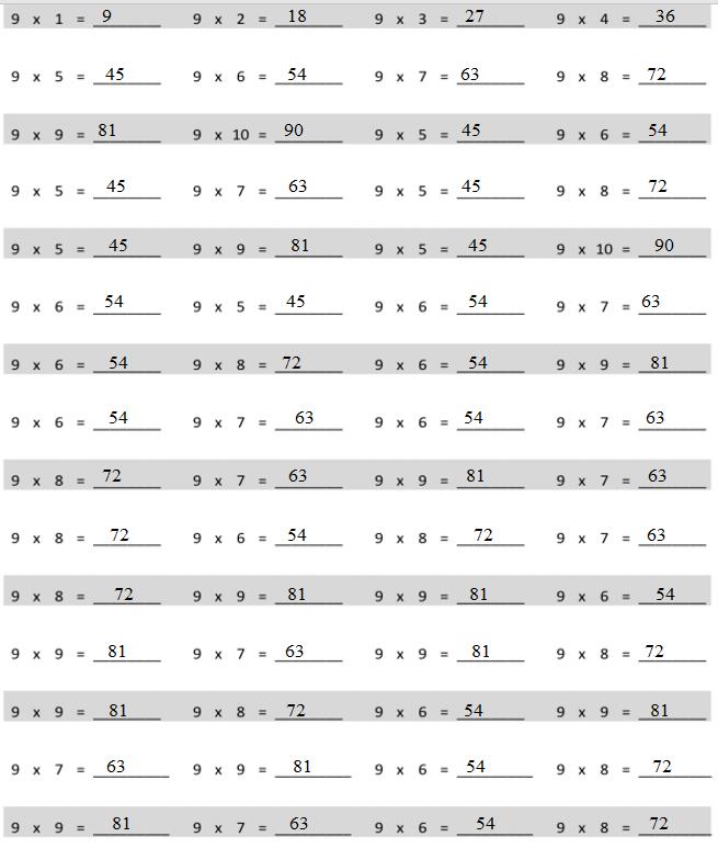 Engage-NY-Eureka-Math-3rd-Grade-Module-7-Lesson-30-Answer-Key-Eureka Math Grade 3 Module 7 Lesson 30 Pattern Sheet Answer Key