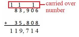 Engage-NY-Eureka-Math-4th-Grade-Module-1-Lesson-11-Answer-Key-Eureka-Math-Grade-4-Module-1-Lesson-11-Homework-Answer-Key-Question-1-g