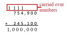 Engage-NY-Eureka-Math-4th-Grade-Module-1-Lesson-11-Answer-Key-Eureka-Math-Grade-4-Module-1-Lesson-11-Homework-Answer-Key-Question-1-i