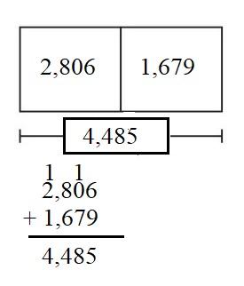 Engage-NY-Eureka-Math-4th-Grade-Module-1-Lesson-11-Answer-Key-Eureka-Math-Grade-4-Module-1-Lesson-11-Problem-Set-Answer-Key-Question-3
