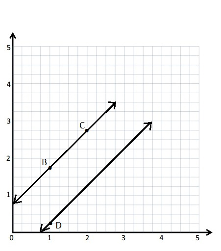 Engage-NY-Eureka-Math-5th-Grade-Module-6-Lesson-12-Answer-Key-Eureka-Math-Grade-5-Module-6-Lesson-12-Problem-Set-Answer-Key-Question-1-b