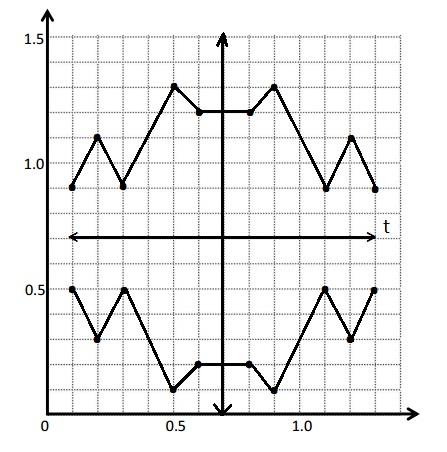 Engage-NY-Eureka-Math-5th-Grade-Module-6-Lesson-18-Answer-Key-Eureka-Math-Grade-5-Module-6-Lesson-18-Problem-Set-Answer-Key-Question-1