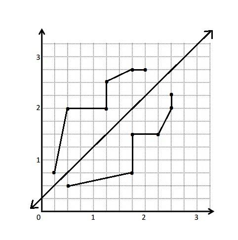 Engage-NY-Eureka-Math-5th-Grade-Module-6-Lesson-18-Answer-Key-Eureka-Math-Grade-5-Module-6-Lesson-18-Problem-Set-Answer-Key-Question-3