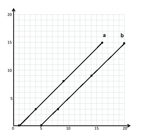 Engage-NY-Eureka-Math-5th-Grade-Module-6-Lesson-9-Answer-Key-Eureka-Math-Grade-5-Module-6-Lesson-9-Homework-Answer-Key-Question-1