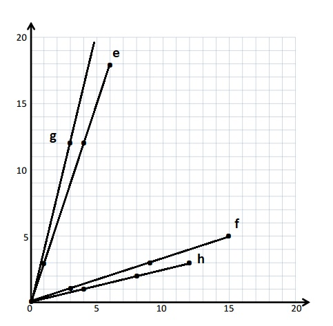 Engage-NY-Eureka-Math-5th-Grade-Module-6-Lesson-9-Answer-Key-Eureka-Math-Grade-5-Module-6-Lesson-9-Homework-Answer-Key-Question-2-c