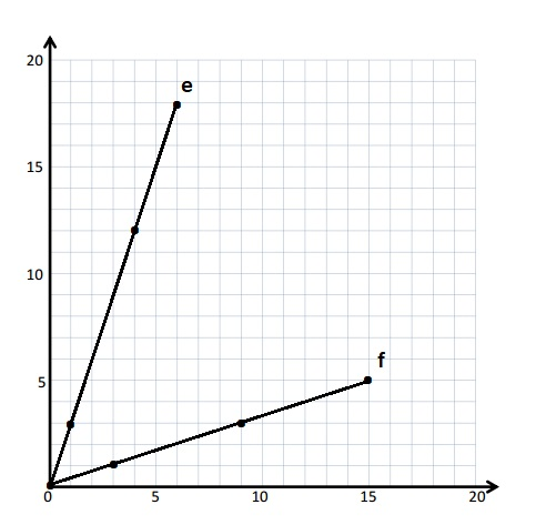 Engage-NY-Eureka-Math-5th-Grade-Module-6-Lesson-9-Answer-Key-Eureka-Math-Grade-5-Module-6-Lesson-9-Homework-Answer-Key-Question-2