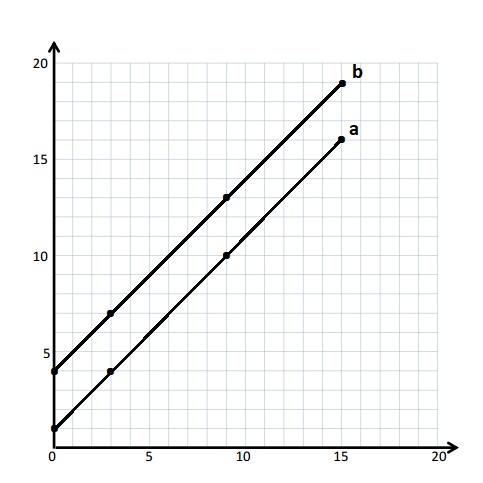Engage-NY-Eureka-Math-5th-Grade-Module-6-Lesson-9-Answer-Key-Eureka-Math-Grade-5-Module-6-Lesson-9-Problem-Set-Answer-Key-Question-1