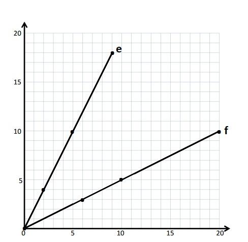 Engage-NY-Eureka-Math-5th-Grade-Module-6-Lesson-9-Answer-Key-Eureka-Math-Grade-5-Module-6-Lesson-9-Problem-Set-Answer-Key-Question-2