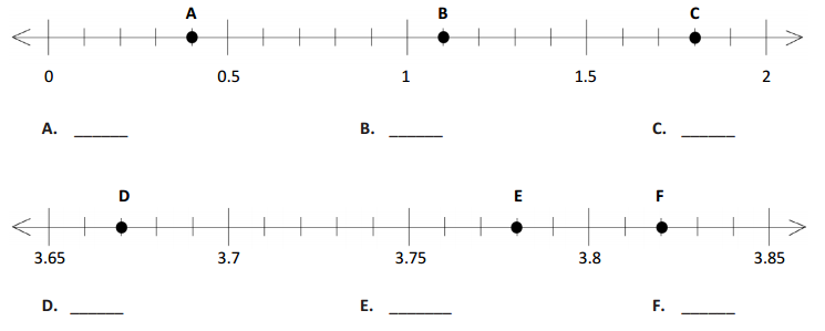 Engage NY Math 4th Grade Module 6 End of Module Assessment Answer Key 3