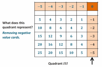 Engage NY Math 7th Grade Module 2 Lesson 11 Example Answer Key 3