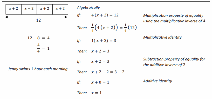 Engage NY Math 7th Grade Module 2 Lesson 22 Example Answer Key 15