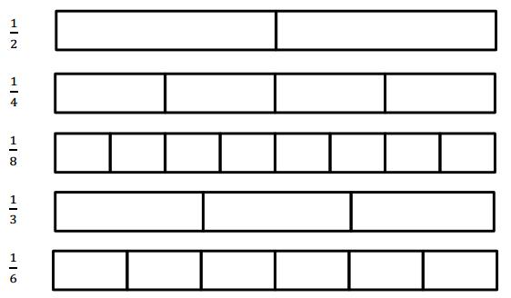 Engage NY Math Grade 3 Module 5 Lesson 10 Problem Set Answer Key 1