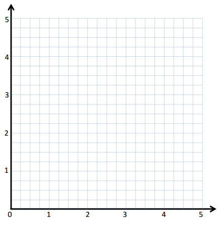 Engage NY Math Grade 5 Module 6 Lesson 12 Problem Set Answer Key 1