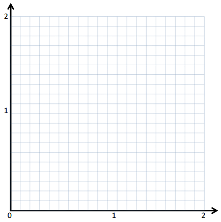 Engage NY Math Grade 5 Module 6 Lesson 12 Problem Set Answer Key 2