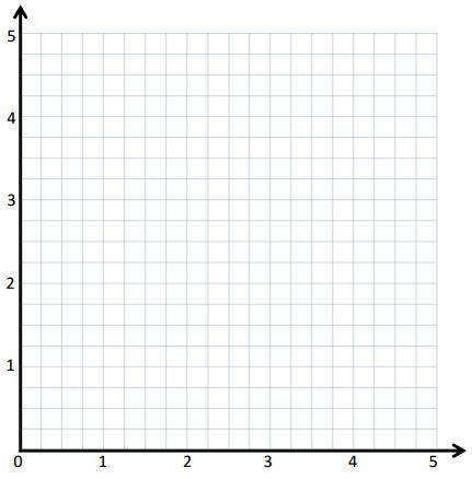 Engage NY Math Grade 5 Module 6 Lesson 12 Problem Set Answer Key 3